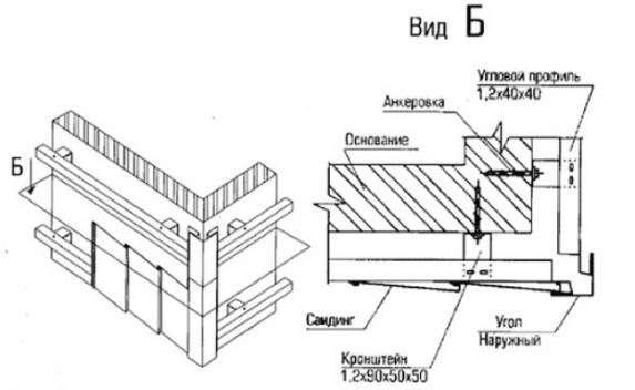 Монтаж сайдинга схема №3