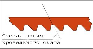 Монтаж основного ковра гибкой черепицы