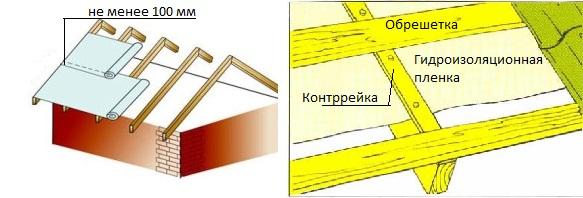 paro-i-gidroizolyaciya-500x234