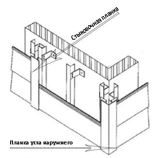 Монтаж сайдинга схема №4